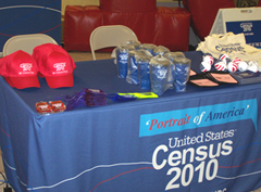 Table of Census department gifts.