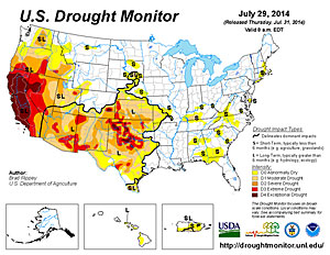 DroughtUS