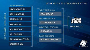 NCAA-Bball-sites-2016