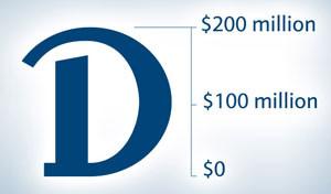 Distinctly-Drake-logo