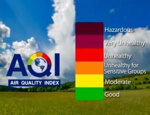 Air-quaity-index