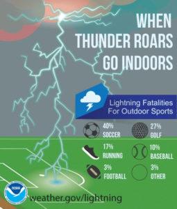 lightning-graphic