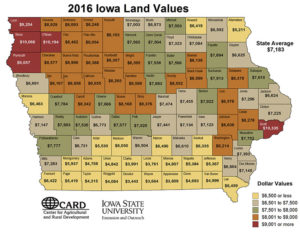 land-values