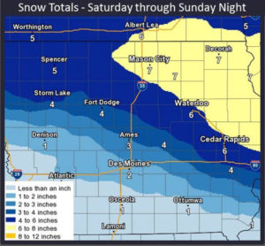 snow-chart
