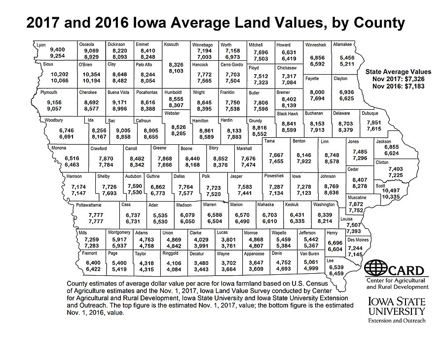 average cost of an acre of land